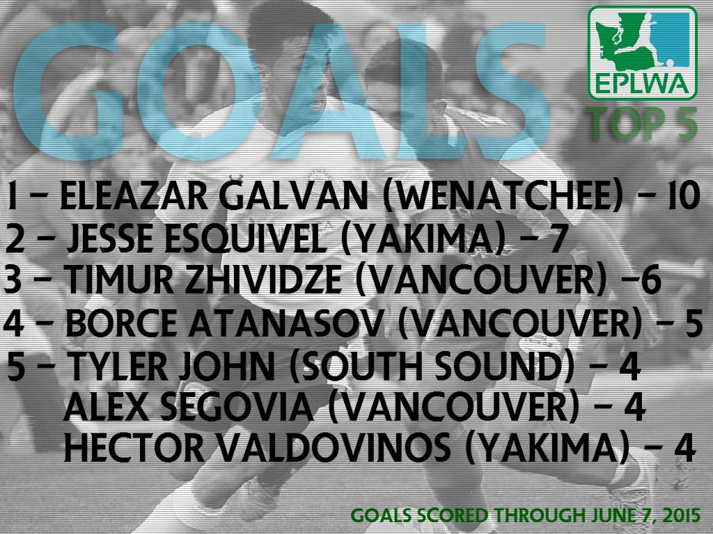 goals-scored-6-7
